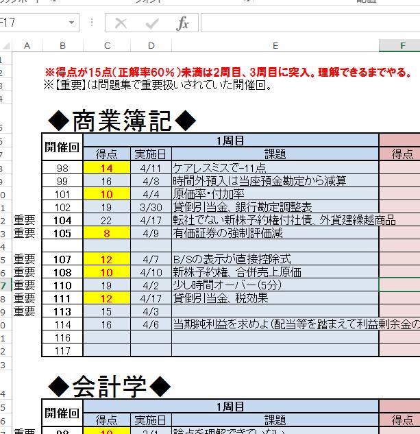 簿記 一級 難易 度